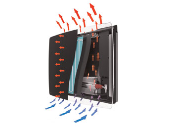 Electric Radiant Heaters